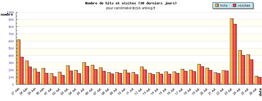 graph_month